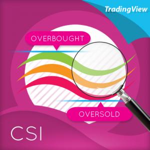 Tick Volumes Indicator for TradingView – Quantum Trading Indicators