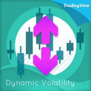 Tradingview Tick Bars