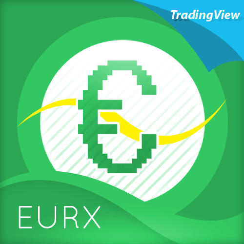 eurx-indicator-for-tradingview
