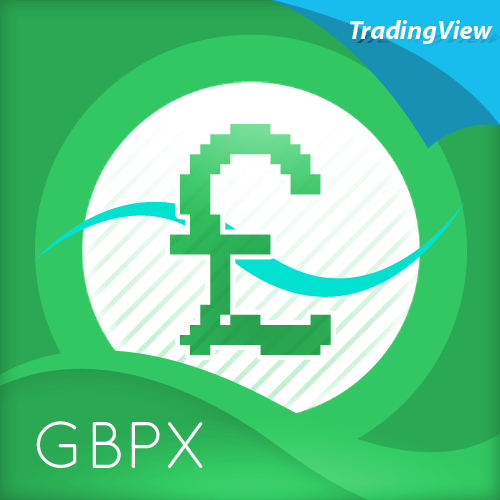 gbpx-indicator-for-tradingview