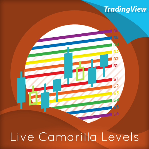 live-camarilla-levels-indicator-for-tradingview