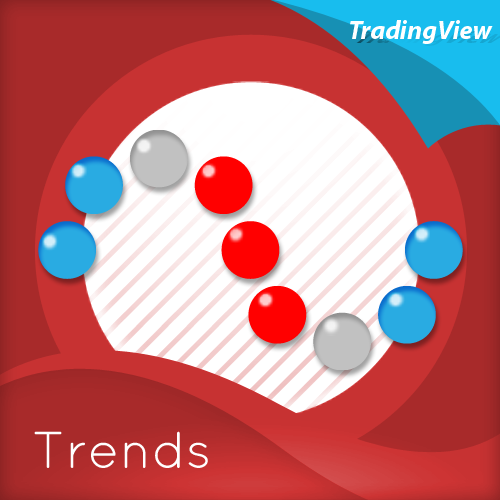 trends-indicator-for-tradingview