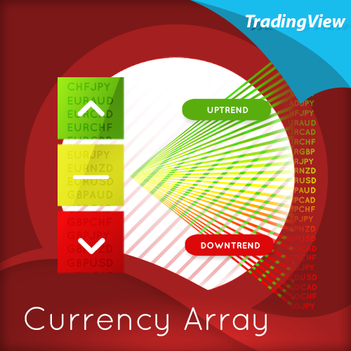 currency-array-indicator-for-tradingview