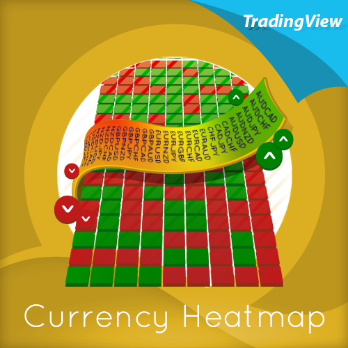 currency-heatmap-indicator-for-tradingview