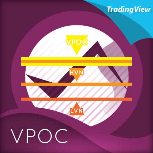 vpoc-indicator-for-tradingview